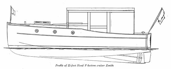 Zenith William HAnd 25 foot cruiser for sale by Roeboats, West Cork, 2 berth, 20 hp inboard diesel
